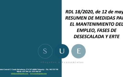 Resumen de medidas para el mantenimiento del empleo, fases de desescalada y ERTE: RDL 18/2020, de 12 de mayo